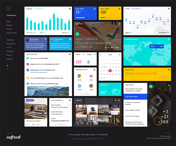 Free dashboard UI elements by Craftwork