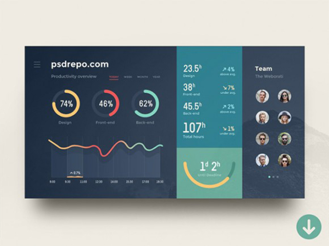 Exploring Admin dashboard interface